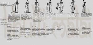 comment mettre un sari indien